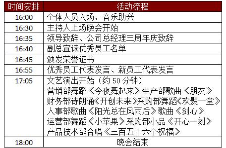 公司三周年庆典活动流程图